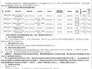 龙南县将有4宗地块挂牌出让,起始总价约4.4亿元 。