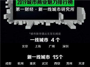2019新一线城市名单出炉,#营口#被列为四线城市!