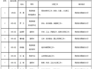 2019年5月份霍邱县领导干部接访情况安排表,请注意查收!