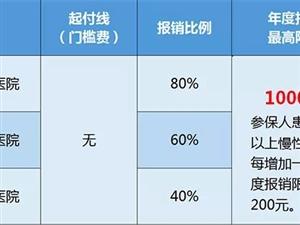 速度收藏!重庆居民医保门诊特病办理权威攻略来了