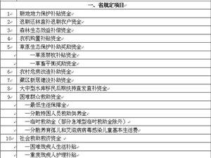 """【公告】�V�h市惠民惠�r社��保障卡""""一卡通""""便民�知"""