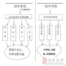 2019年河南省成人高考函授�竺�政策