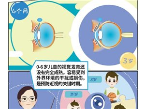 """潢川家长须知!""""治愈""""近视是假的,要好好保护孩子的眼睛!"""