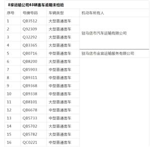 曝光!这8家运输公司63辆客车逾期未检验!快看金沙平台网址都有谁的车?