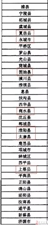 滑县获大奖!33.9亿元,河南要奖励110个县!