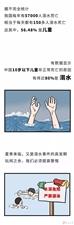 快收藏!超实用的夏季溺水救命小技巧~