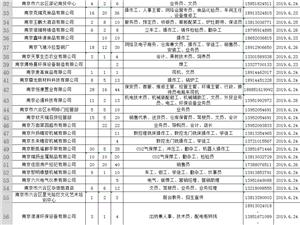 六合�^人力�Y源市��2019年6月20、21(本周四、周五上午)招聘公告
