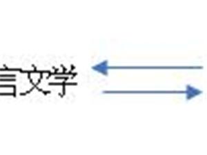 刘锁祥:宏观建构中国书法艺术的审美标准