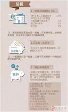 【购房指南】四图清楚买房需要交的税费