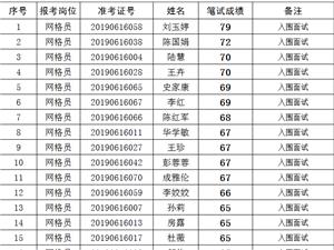 ��池街道朱�I、李姚、�⒘稚�^�W格�T�P�成�公示表