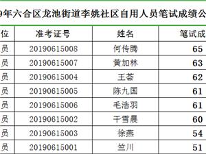 龙池街道李姚社区自用人员笔试公示表