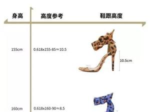 据说这是女生穿高跟鞋的zui佳高度公式!是认真的吗