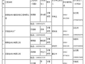 """桐城市�r村�水安全管理""""三���任""""公示"""