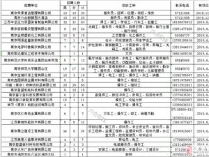 六合�^人力�Y源市��2019年6月27、28(本周四、周五上午)招聘公告