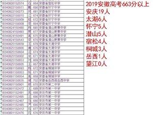 2019安徽高考663分以上,望江0人