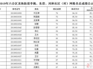 龙池街道李姚、朱营、刘林社区(村)网格员总成绩公示