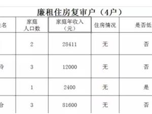 广饶县关于对复审廉租住房和公租房人员情况的公示