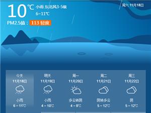 预计今天白天到晚上我市阴天,部分地方小雨