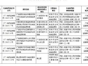 广饶食品药品行政处罚案件信息公开,涉及广饶2个学校