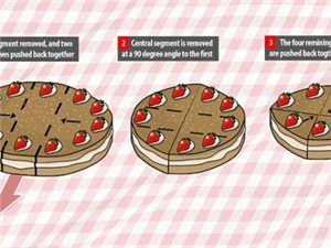 英国数学家教你如何切蛋糕