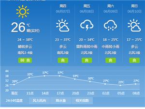 ��收降至高唐人�做好防降雨���