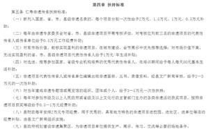 关于印发仁寿县非物质文化遗产传承扶持办法的通知