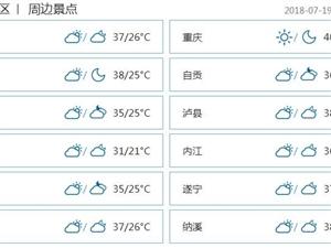 泸州发布高温橙色预警信号:最高气温将升至38℃以上