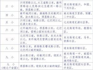 调整后的2018年宿州城区小学招生学区一览表发给你,请对照查找!