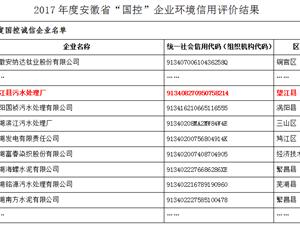 好消息!望江县这家企业在环保专项资金等方面将获积极支持!另1家企业被警示!