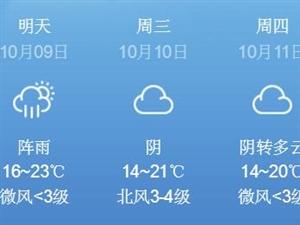 冷空气来袭,长兴气温直降到20度