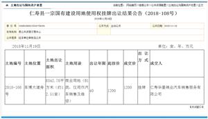 华星锦业在车博大道1200万买了一片地,仁寿这是要修奔驰4S的节奏吗?