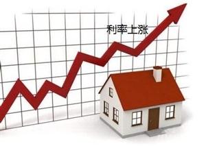 房贷是选10年还是20年?