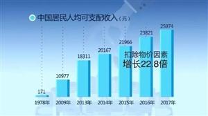 这组数据,值得每一个中国人自豪!