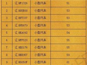 营口:名单曝光!1月查处醉驾酒驾213起,拘留129人