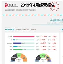 新县网4月流量排名全省第四,感谢大家的支持与关注