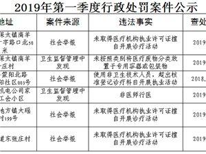平邑2019年第一季度行政��P案件公示