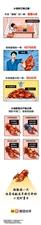 中国人一年吃掉4000亿元小龙虾