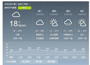 北海本周天气有小雨
