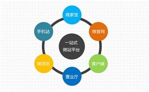 许昌网络营销