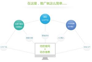 许昌互联网+网络营销知识-网站建设微信公众平台商家宝微站通一站式服务