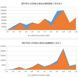2017滨州房地产市场总结报告(一)