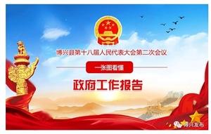 一张图看懂博兴县政府工作报告