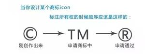 注册商标C、商标TM、R之间有什么区别?