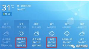 民权最高温丨一路开挂飙升至33°C!还有更悲剧的…