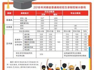 河南省高考录取控制分数线公布,