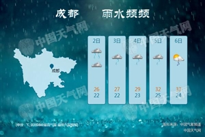 强降雨致四川多地受灾
