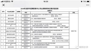 2018年凌源市职教中心招聘专业课教师30人公告