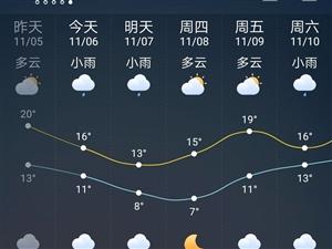 鄂州降雨降温,今天,你妈逼你穿秋裤了吗?