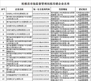 松桃189户长期停业未经营企业拟吊销名单!