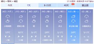 本周冷空气来袭!鄂州将迎大降温